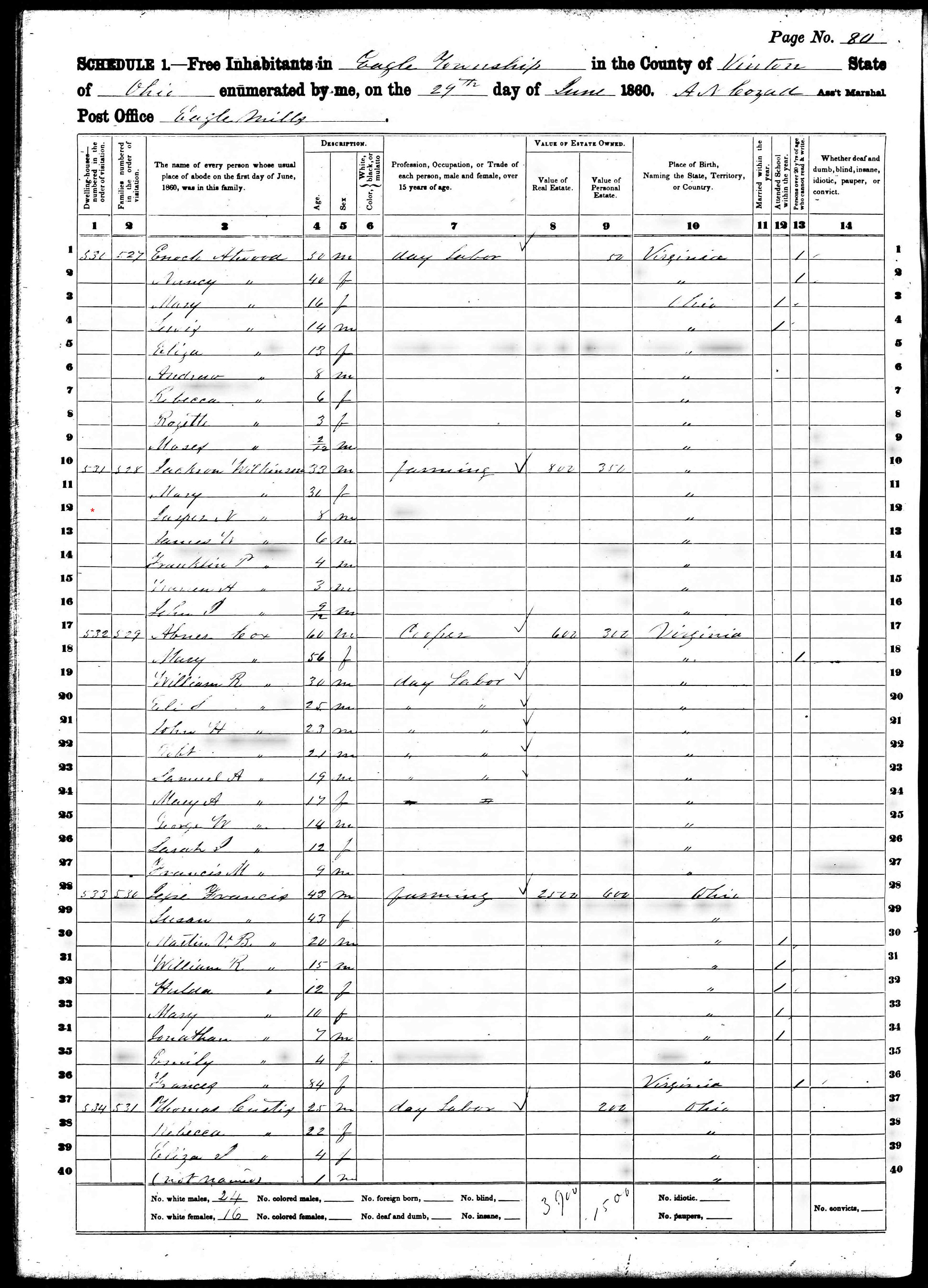 Illinois bureau county ohio - County Ohio While He Was Superintendent Of The Schools In Buda In 1879 And They Were Married June 26 1879 In Bureau County Illinois