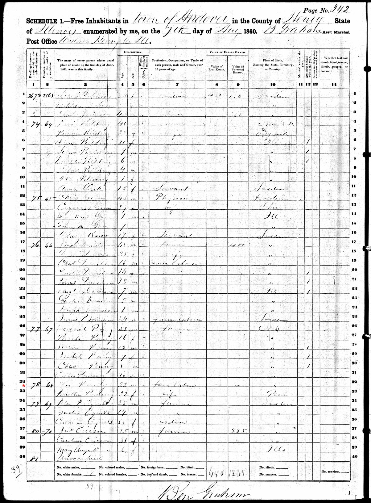 Illinois henry county andover - She Was Born July 21 1860 In Andover Henry County Illinois They Were Married At The Tiskilwa House On August 20 1879
