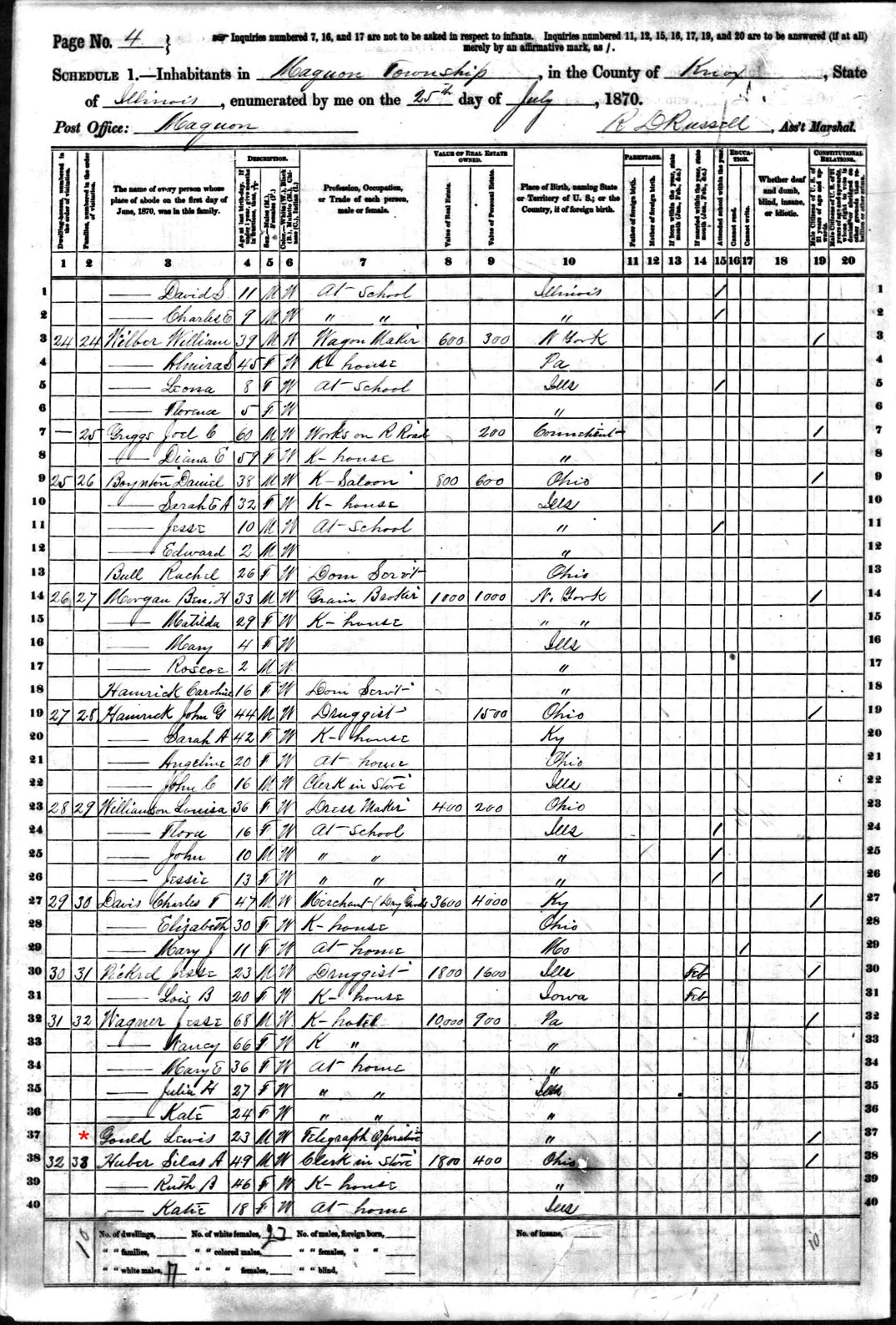 Illinois bureau county ohio - Wyanet Bureau County Illinois And Was Employed As A Telegraph Operator At The Chicago Rock Island Pacific Chicago Burlington Quincy Junction At Wyanet